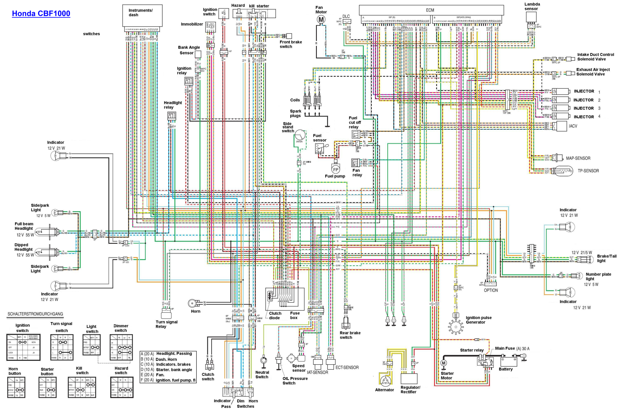 hight resolution of cbf1000 wiring diagrameach diagram is identical but in a different format