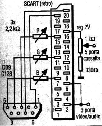 Technical corner