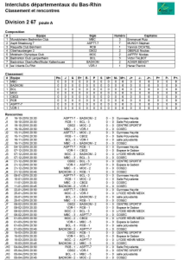 IC 2018 D67-2 pouleA - CBO2-1