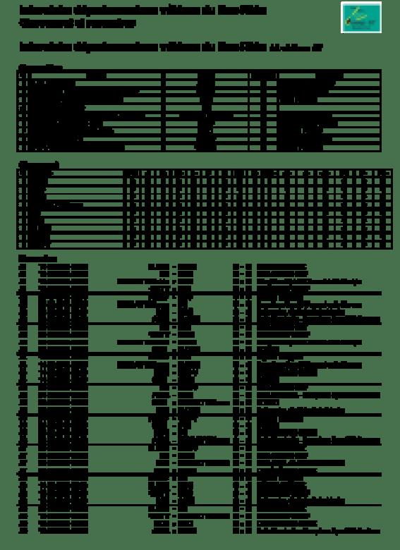 IC 2018 V67 CBOV