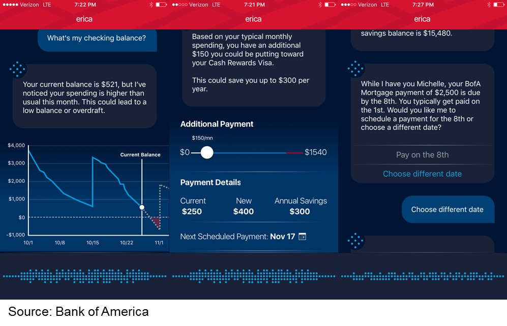 Globaldeki İlk Bankacılık Chatbotu Örnekleri