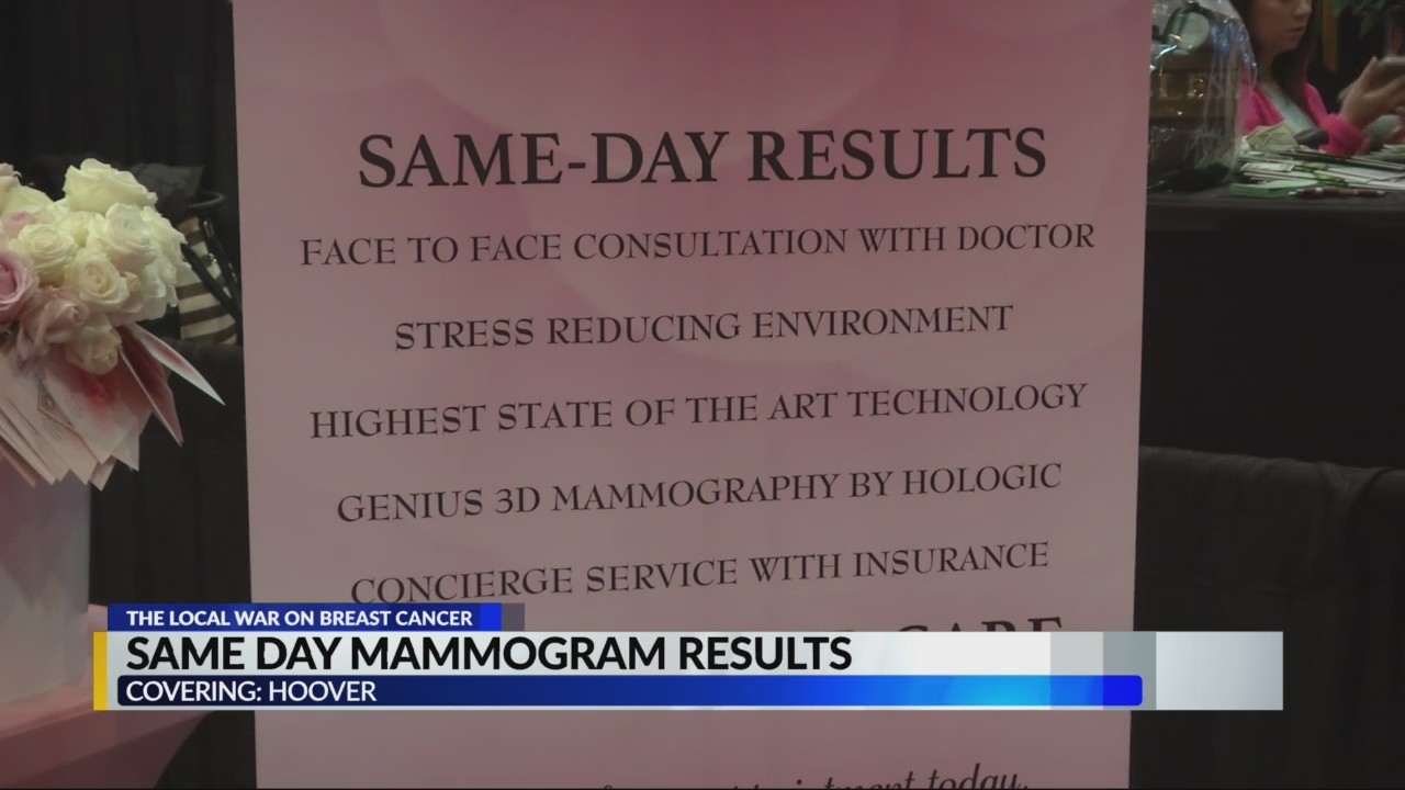 Same day mammogram results