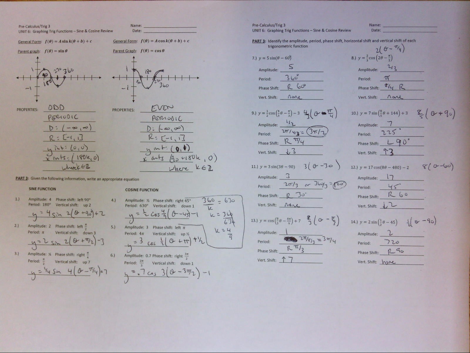 Wetzel Gregory Unit 4 Graphing Trigonometric Functions