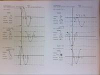 Wetzel, Gregory / Unit 4: Graphing Trigonometric Functions