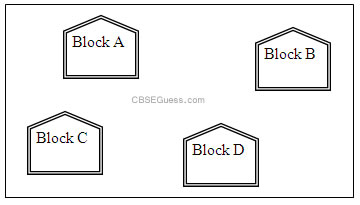 CBSE Computer Science (Importanat Question With Solution