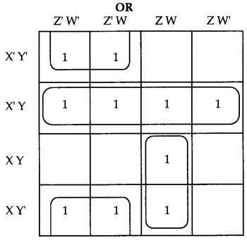 ncert-solutions-class-12-computer-science-c-boolean-algebra-(184-1)