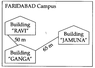 ncert-solutions-for-class-12-computer-science-c-networking-and-open-source-concepts-(209-3)