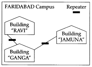 ncert-solutions-for-class-12-computer-science-c-networking-and-open-source-concepts-(209-4)