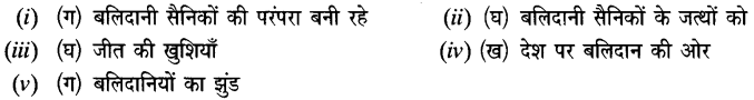 Chapter Wise Important Questions CBSE Class 10 Hindi B - कर चले हम फ़िदा 24