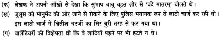 Chapter Wise Important Questions CBSE Class 10 Hindi B - डायरी का एक पन्ना 12
