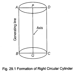 NCERT Class 9 Maths Lab Manual - Find a Formula for the Curved Surface Area of a Cylinder 1
