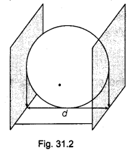 NCERT Class 9 Maths Lab Manual - Obtain the Formula for the Surface Area of a Sphere 2