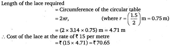 NCERT Solutions for Class 7 Maths Chapter 11 Perimeter and Area 31