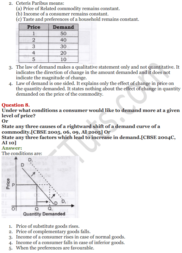 NCERT Solutions for Class 12 Micro Economics Chapter 3 Demand 22