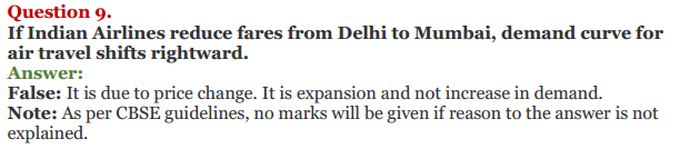 NCERT Solutions for Class 12 Micro Economics Chapter 3 Demand 31