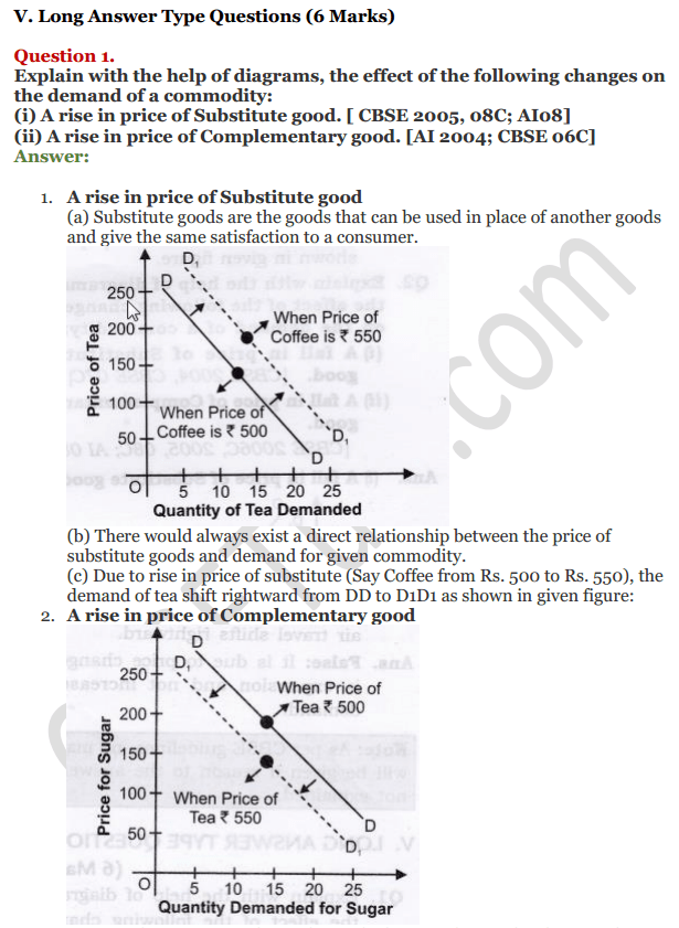 NCERT Solutions for Class 12 Micro Economics Chapter 3 Demand 32