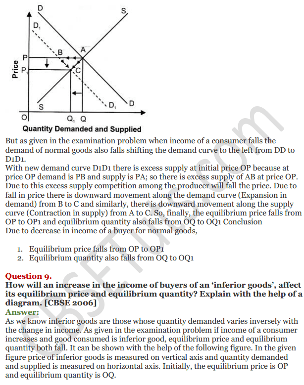 NCERT Solutions for Class 12 Micro Economics Chapter 12 Market Equilibrium with Simple Applications 34