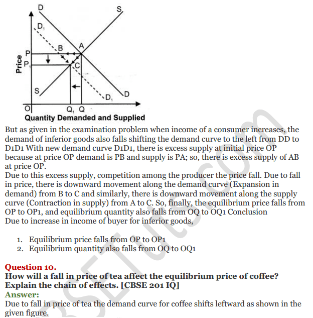 NCERT Solutions for Class 12 Micro Economics Chapter 12 Market Equilibrium with Simple Applications 35