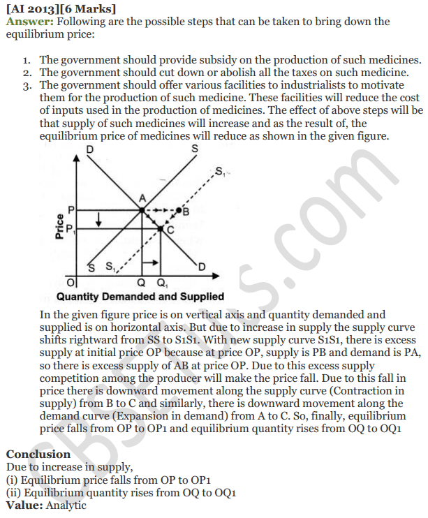 NCERT Solutions for Class 12 Micro Economics Chapter 12 Market Equilibrium with Simple Applications 48