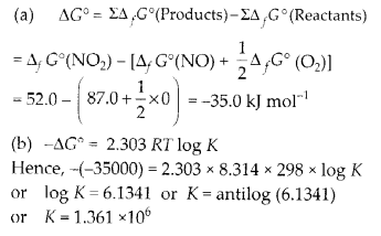 NCERT Solutions for Class 11 Chemistry Chapter 7 Equilibrium 30