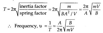 NCERT Solutions for Class 11 Physics Chapter 14 Oscillations 28