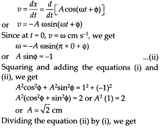 NCERT Solutions for Class 11 Physics Chapter 14 Oscillations 4