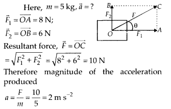 NCERT Solutions for Class 11 Physics Chapter 5 Laws of Motion 1