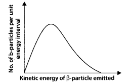 NCERT Solutions for Class 11 Physics Chapter 6 Work Energy and Power 29