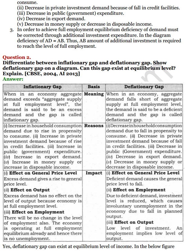 NCERT Solutions for Class 12 Macro Economics Chapter 7 Excess Demand and Deficient Demand 12