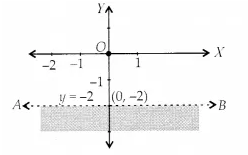 NCERT Solutions for Class 11 Maths Chapter 6 Linear Inequalities Ex 6.2 9
