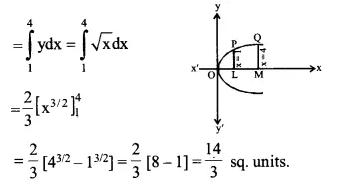 NCERT Solutions for Class 12 Maths Chapter 8 Application of Integrals Ex 8.1 Q1.1