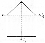 NCERT Solutions for Class 6 Maths Chapter 13 Symmetry 1
