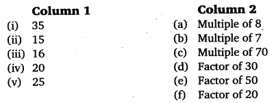 NCERT Solutions for Class 6 Maths Chapter 3 Playing with Numbers 1