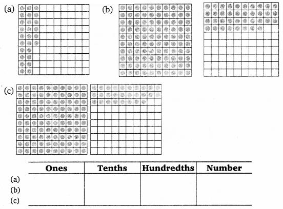 NCERT Solutions for Class 6 Maths Chapter 8 Decimals 20