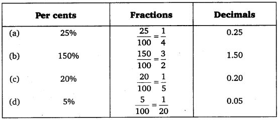 NCERT Solutions for Class 7 Maths Chapter 8 Comparing Quantities 10