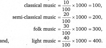 NCERT Solutions for Class 8 Maths Chapter 5 Data Handling 7