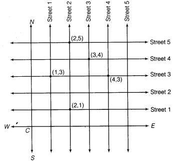 NCERT Solutions for Class 9 Maths Chapter 3 Coordinate Geometry Ex 3.1.2