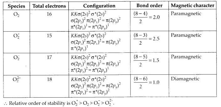 NCERT Solutions for Class 11 Chemistry Chapter 4 Chemical Bonding and Molecular Structure 30