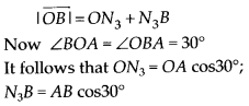 NCERT Solutions for Class 11 Physics Chapter 4 Motion in a Plane 13