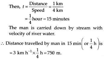 NCERT Solutions for Class 11 Physics Chapter 4 Motion in a Plane 17