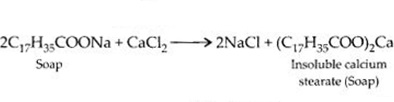 NCERT Solutions for Class 12 Chemistry Chapter 16 Chemistry in Every Day Life 10