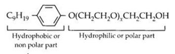 NCERT Solutions for Class 12 Chemistry Chapter 16 Chemistry in Every Day Life 3