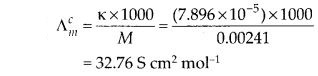 NCERT Solutions for Class 12 Chemistry Chapter 3 Electrochemistry 32