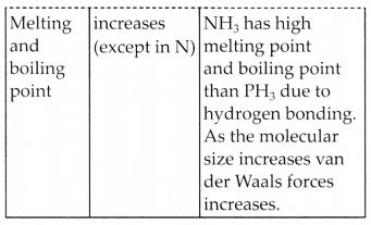 NCERT Solutions for Class 12 Chemistry Chapter 7 The p-Block Elements 10