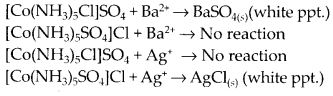 NCERT Solutions for Class 12 Chemistry Chapter 9 Coordination Compounds 7