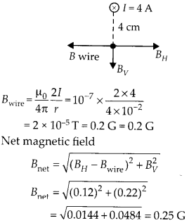 NCERT Solutions for Class 12 Physics Chapter 5 Magnetism and Matter 22