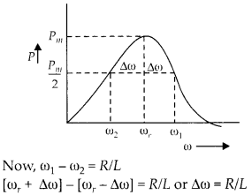 NCERT Solutions for Class 12 Physics Chapter 7 Alternating Current 51