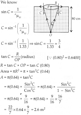 NCERT Solutions for Class 12 Physics Chapter 9 Ray Optics and Optical Instruments 10