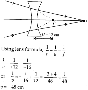 NCERT Solutions for Class 12 Physics Chapter 9 Ray Optics and Optical Instruments 16