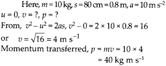 NCERT Solutions for Class 9 Science Chapter 9 Force and Laws of Motion 15